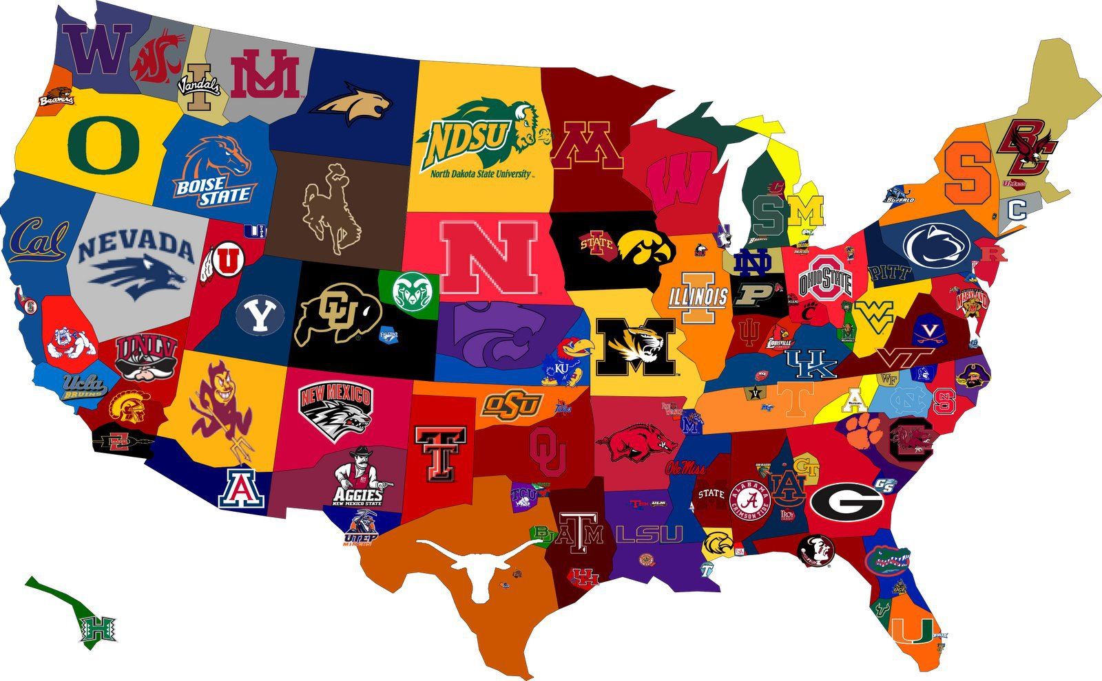 College athletics in the United States